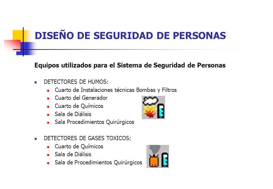 DISEÑO DE SEGURIDAD DE PERSONAS Equipos utilizados para el Sistema de Seguridad de Personas DETECTORES DE HUMOS: Cuarto de Instalaciones técnicas Bomb