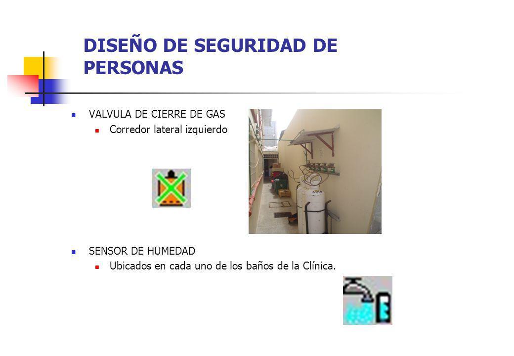 VALVULA DE CIERRE DE GAS Corredor lateral izquierdo SENSOR DE HUMEDAD Ubicados en cada uno de los baños de la Clínica. DISEÑO DE SEGURIDAD DE PERSONAS