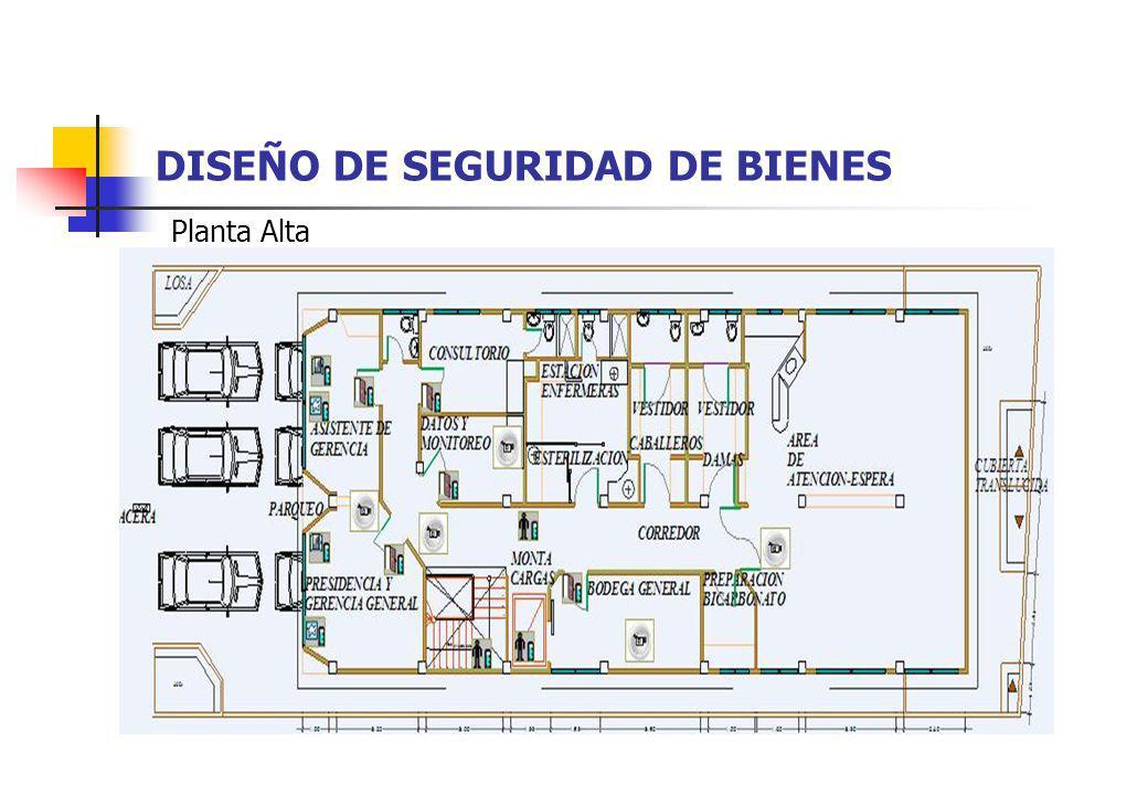 DISEÑO DE SEGURIDAD DE BIENES Planta Alta