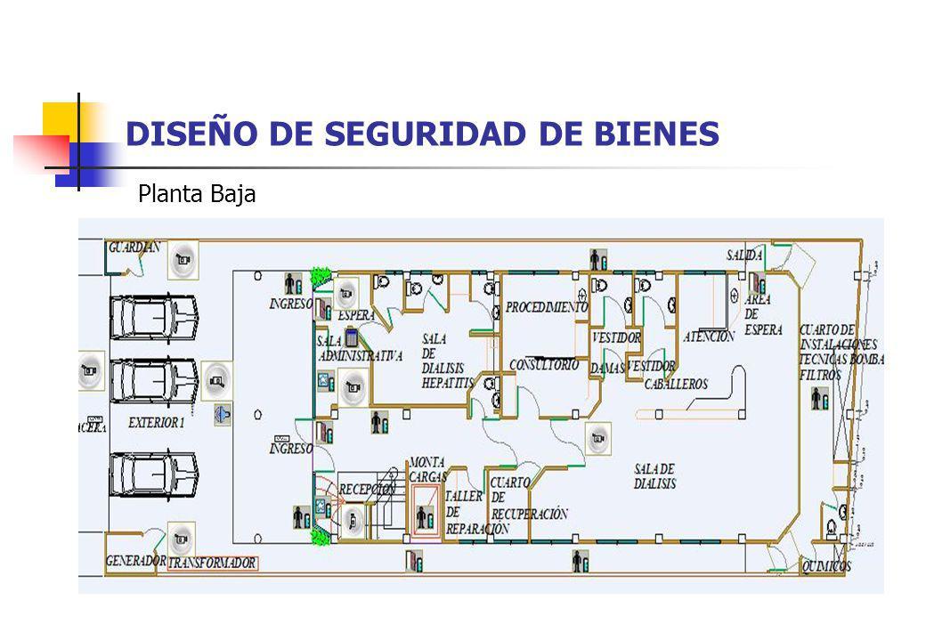 DISEÑO DE SEGURIDAD DE BIENES Planta Baja