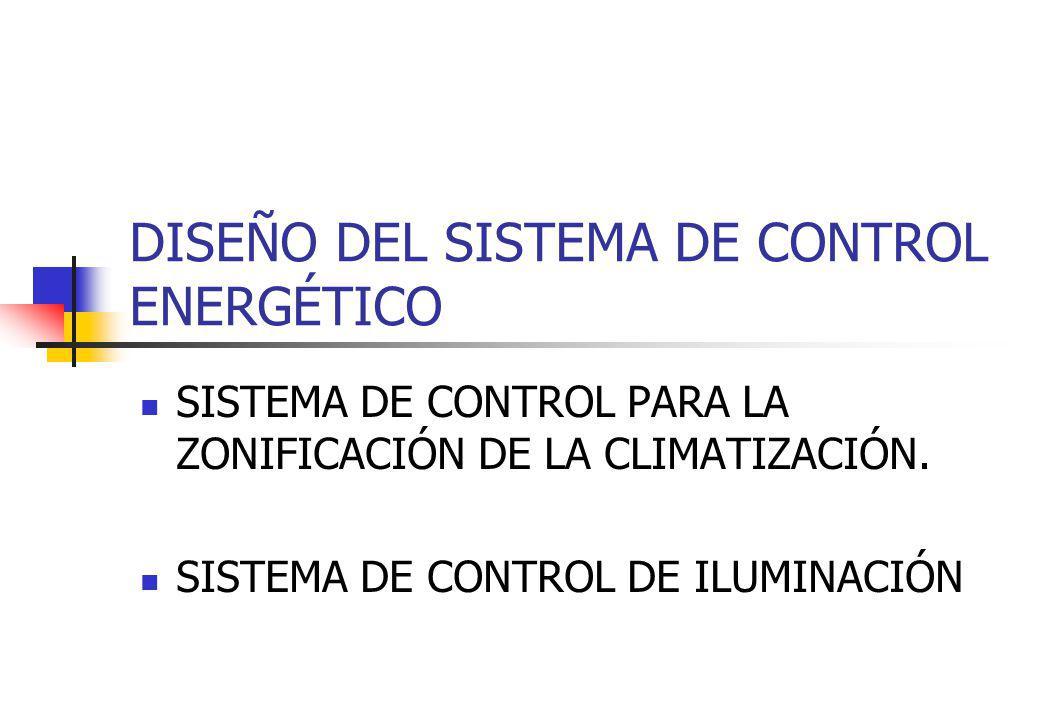 SISTEMA DE CONTROL PARA LA ZONIFICACIÓN DE LA CLIMATIZACIÓN. SISTEMA DE CONTROL DE ILUMINACIÓN DISEÑO DEL SISTEMA DE CONTROL ENERGÉTICO