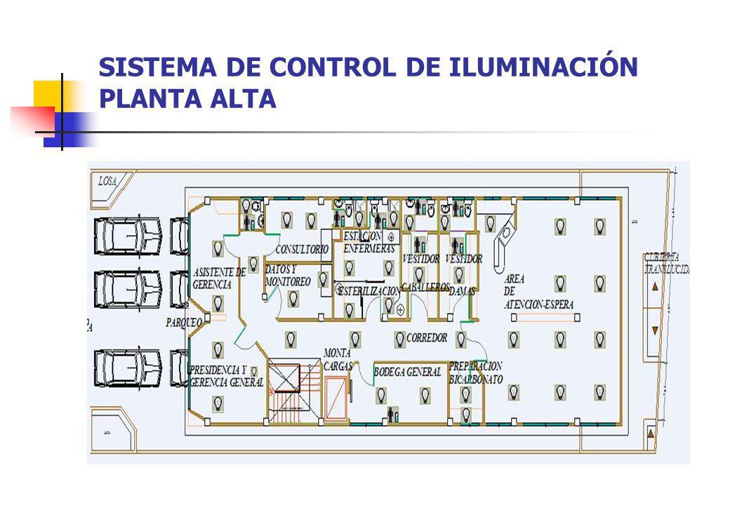 SISTEMA DE CONTROL DE ILUMINACIÓN PLANTA ALTA