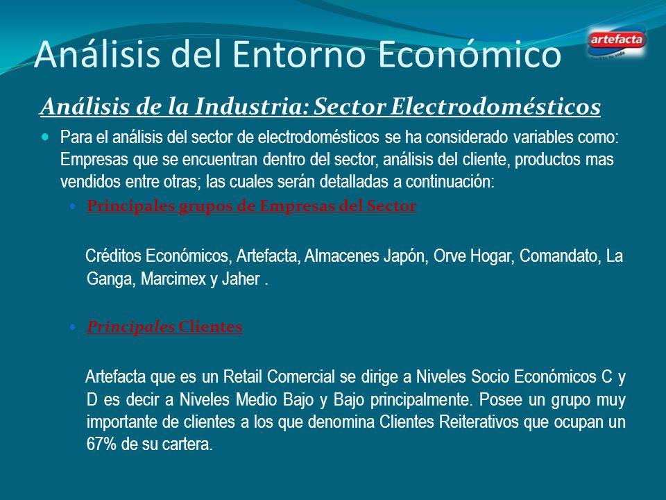 Entorno Macroeconómico del país Ecuador es una de las naciones que más electrodomésticos comercializa en Latinoamérica; junto con Argentina y Brasil.