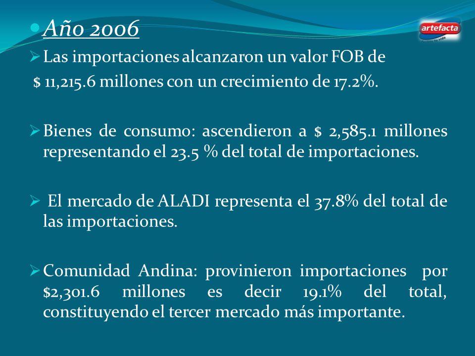Año 2005 Las importaciones alcanzaron un valor FOB de $ 8,912.8 millones. Bienes de consumo : $2,336.8 millones ( 26.3% del valor de importación). Bie