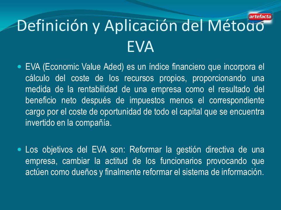 Método Basado en el Balance de la Empresa (Valor Patrimonial) Determina el valor de la empresa por medio de la estimación del valor de su patrimonio.