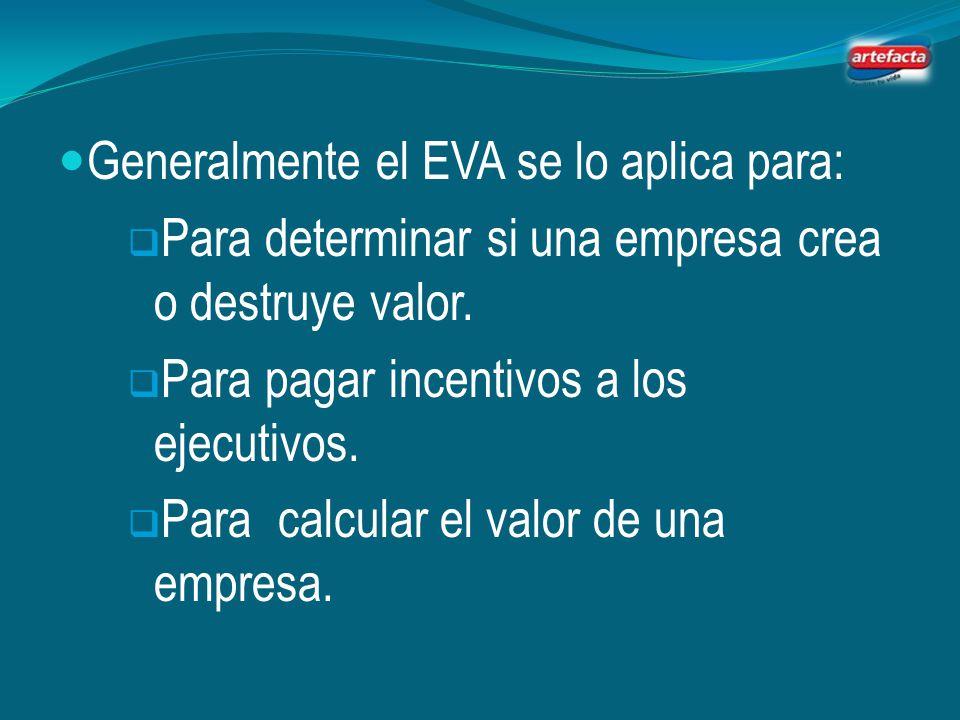 El EVA se lo calcula de la siguiente manera: