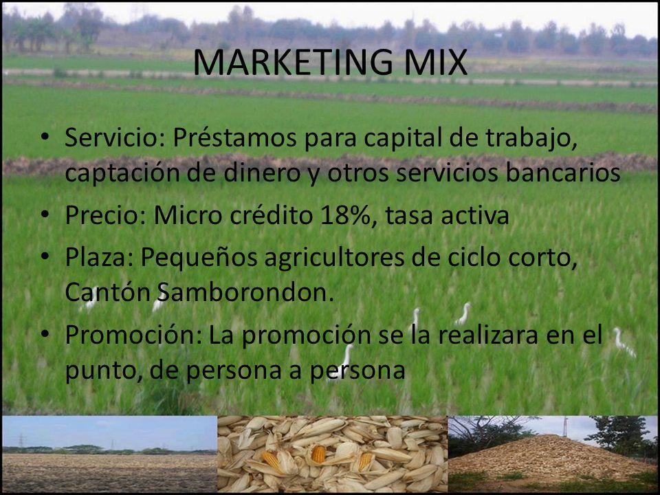 MARKETING MIX Servicio: Préstamos para capital de trabajo, captación de dinero y otros servicios bancarios Precio: Micro crédito 18%, tasa activa Plaza: Pequeños agricultores de ciclo corto, Cantón Samborondon.