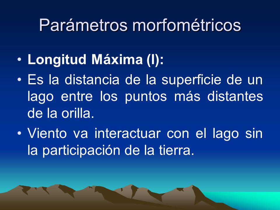 Parámetros morfométricos Ancho Máximo ( b ): Es la distancia máxima de la superficie de un lago a un ángulo recto de la línea entre las costas.