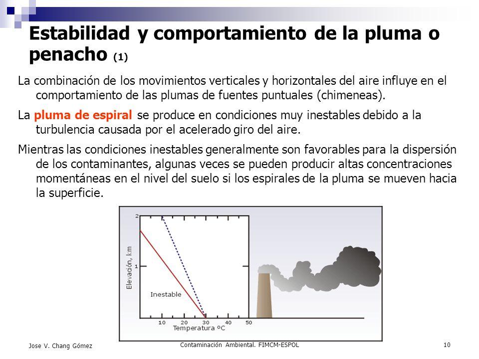 Contaminación Ambiental. FIMCM-ESPOL10 Jose V. Chang Gómez Estabilidad y comportamiento de la pluma o penacho (1) La combinación de los movimientos ve