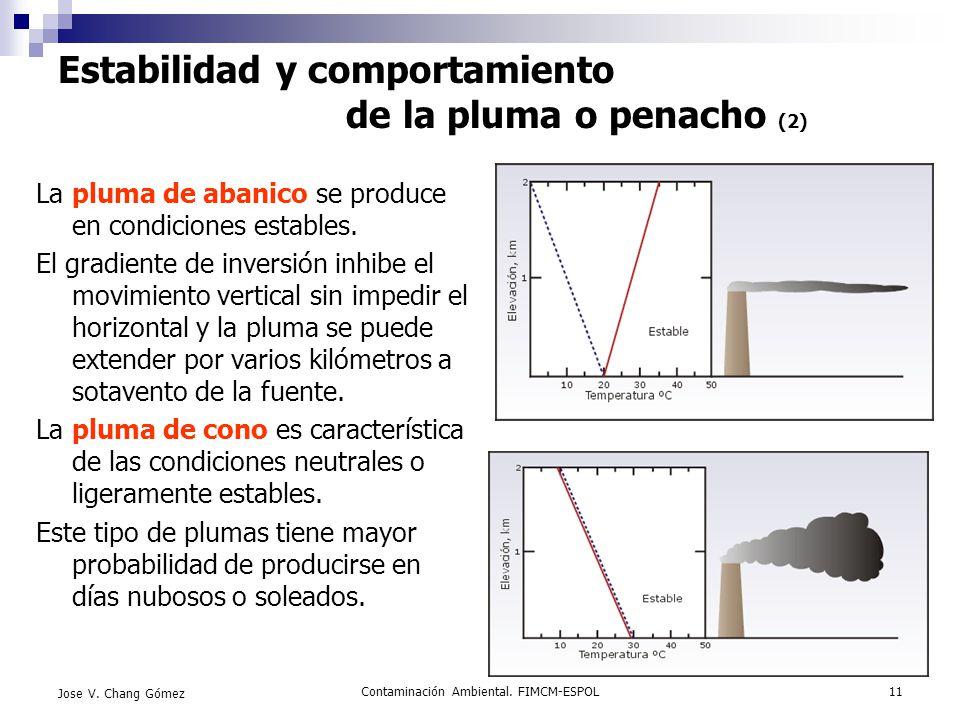 Contaminación Ambiental. FIMCM-ESPOL11 Jose V. Chang Gómez Estabilidad y comportamiento de la pluma o penacho (2) La pluma de abanico se produce en co