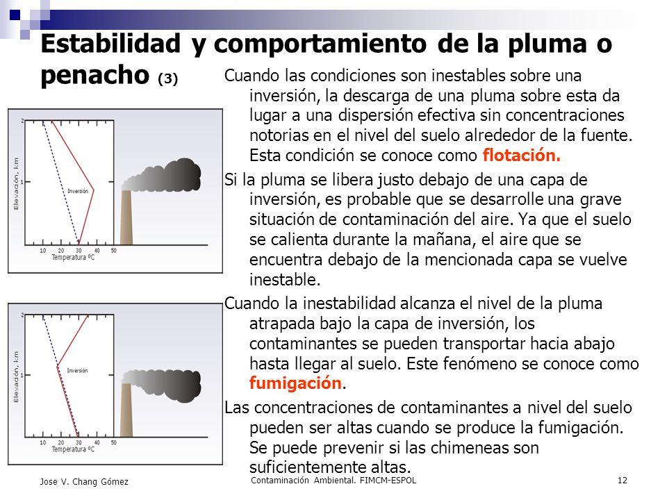 Contaminación Ambiental. FIMCM-ESPOL12 Jose V. Chang Gómez Estabilidad y comportamiento de la pluma o penacho (3) Cuando las condiciones son inestable