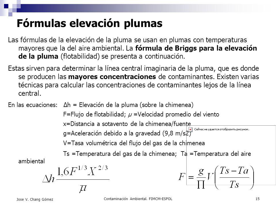 Contaminación Ambiental. FIMCM-ESPOL15 Jose V. Chang Gómez Fórmulas elevación plumas Las fórmulas de la elevación de la pluma se usan en plumas con te