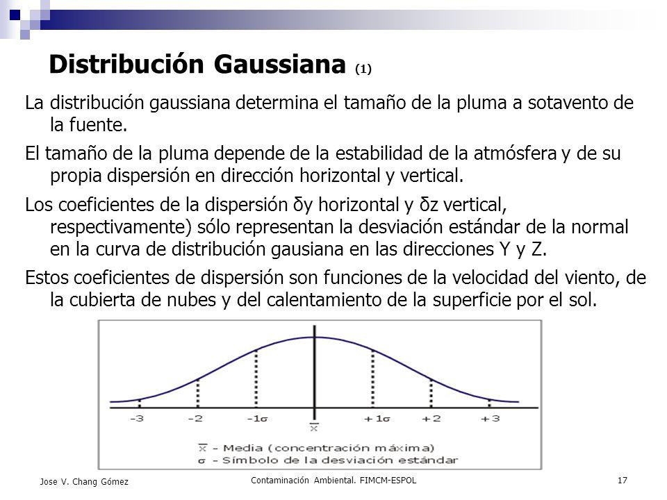Contaminación Ambiental. FIMCM-ESPOL17 Jose V. Chang Gómez Distribución Gaussiana (1) La distribución gaussiana determina el tamaño de la pluma a sota