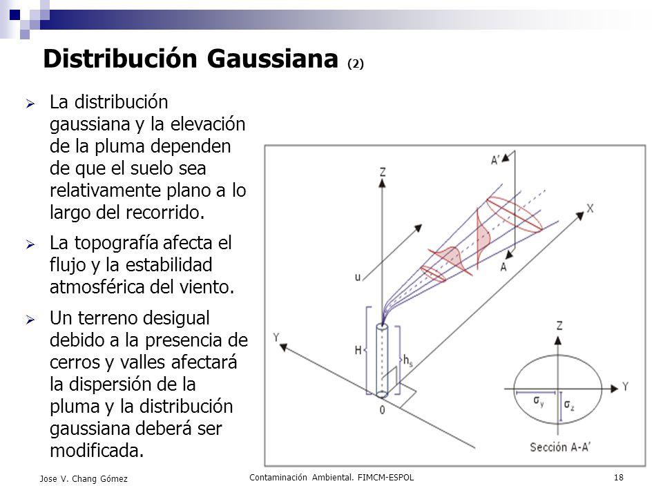 Contaminación Ambiental. FIMCM-ESPOL18 Jose V. Chang Gómez Distribución Gaussiana (2) La distribución gaussiana y la elevación de la pluma dependen de
