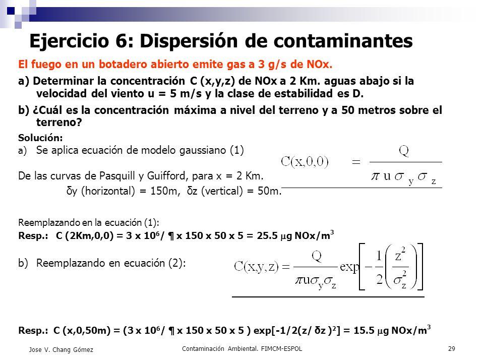 Contaminación Ambiental. FIMCM-ESPOL29 Jose V. Chang Gómez Ejercicio 6: Dispersión de contaminantes El fuego en un botadero abierto emite gas a 3 g/s