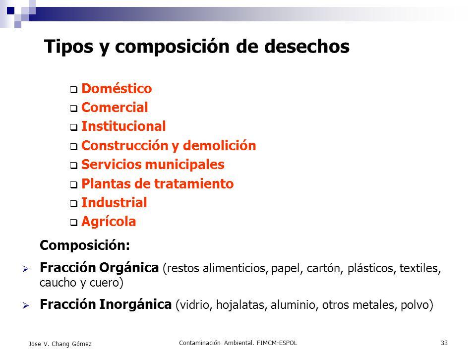 Contaminación Ambiental. FIMCM-ESPOL33 Jose V. Chang Gómez Tipos y composición de desechos Doméstico Comercial Institucional Construcción y demolición