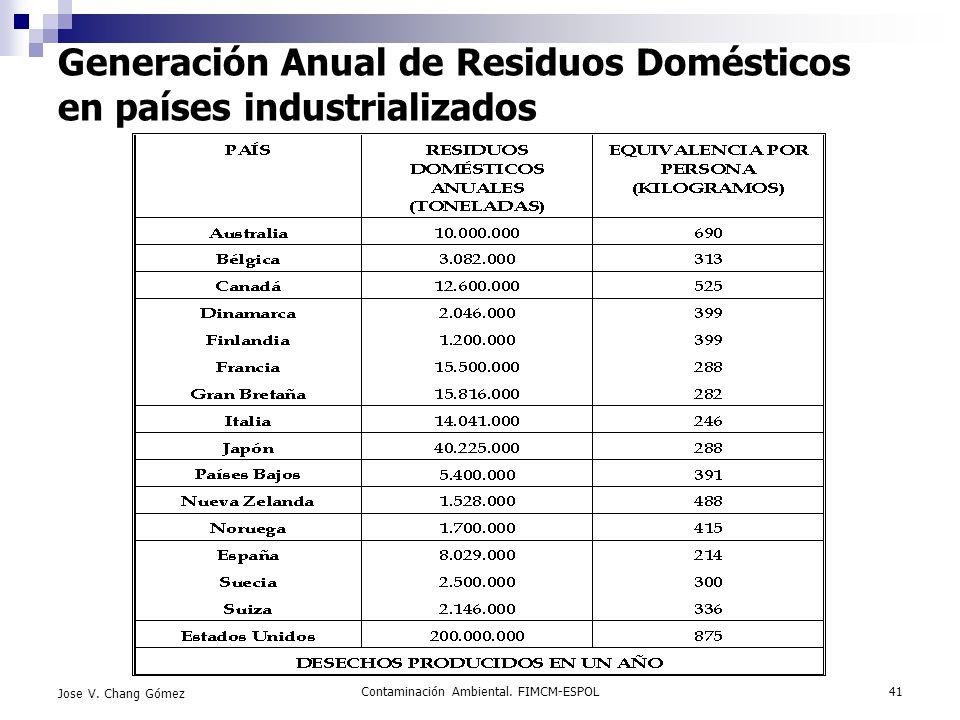Contaminación Ambiental. FIMCM-ESPOL41 Jose V. Chang Gómez Generación Anual de Residuos Domésticos en países industrializados