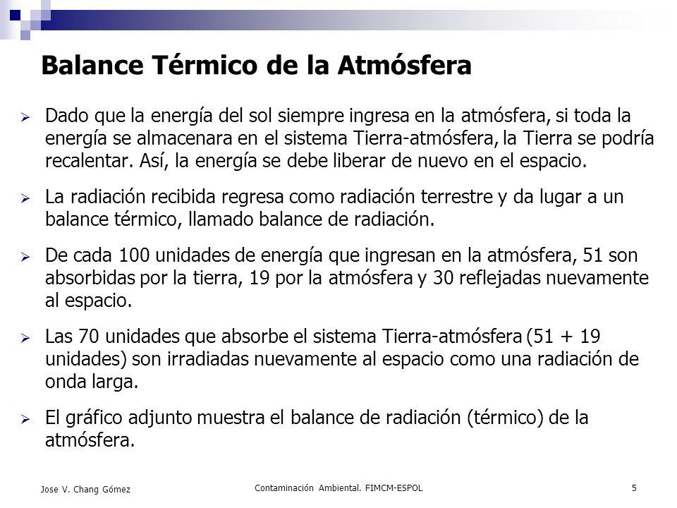 Contaminación Ambiental. FIMCM-ESPOL5 Jose V. Chang Gómez Balance Térmico de la Atmósfera Dado que la energía del sol siempre ingresa en la atmósfera,