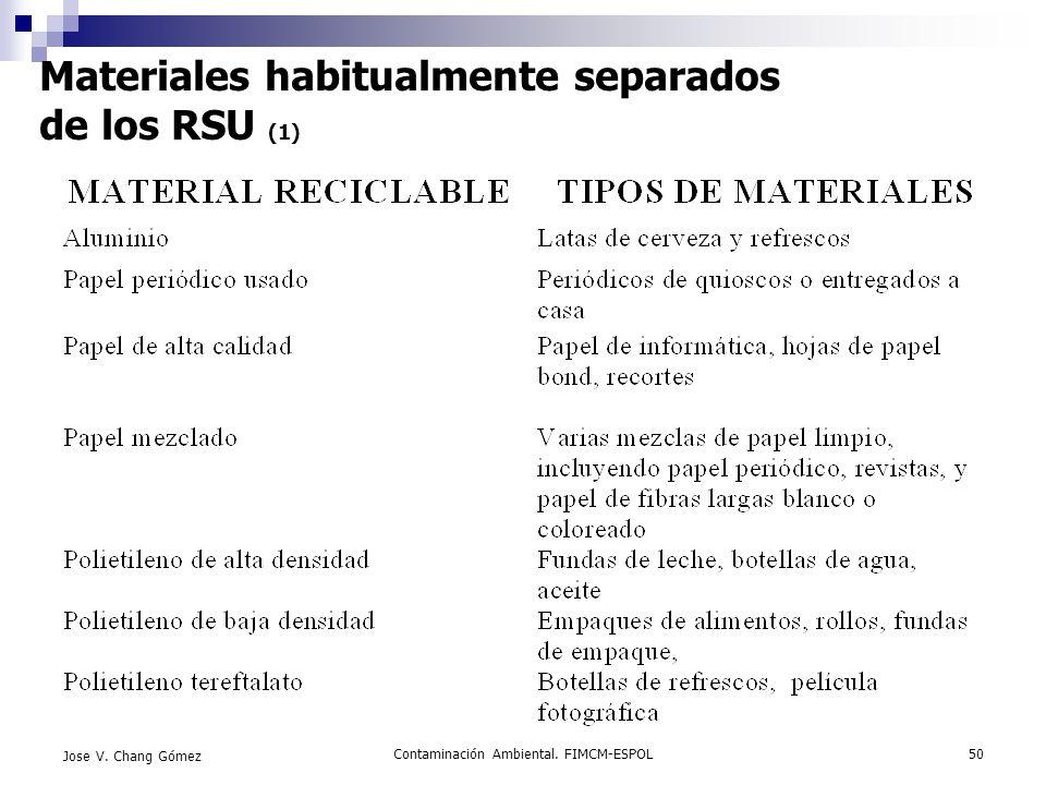 Contaminación Ambiental. FIMCM-ESPOL50 Jose V. Chang Gómez Materiales habitualmente separados de los RSU (1)