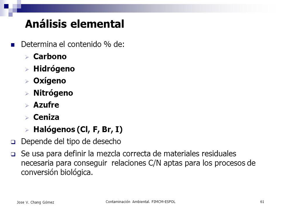 Contaminación Ambiental. FIMCM-ESPOL61 Jose V. Chang Gómez Análisis elemental Determina el contenido % de: Carbono Hidrógeno Oxígeno Nitrógeno Azufre