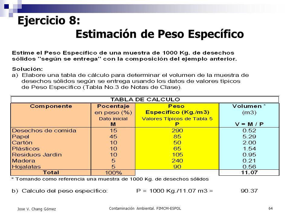 Contaminación Ambiental. FIMCM-ESPOL64 Jose V. Chang Gómez Ejercicio 8: Estimación de Peso Específico