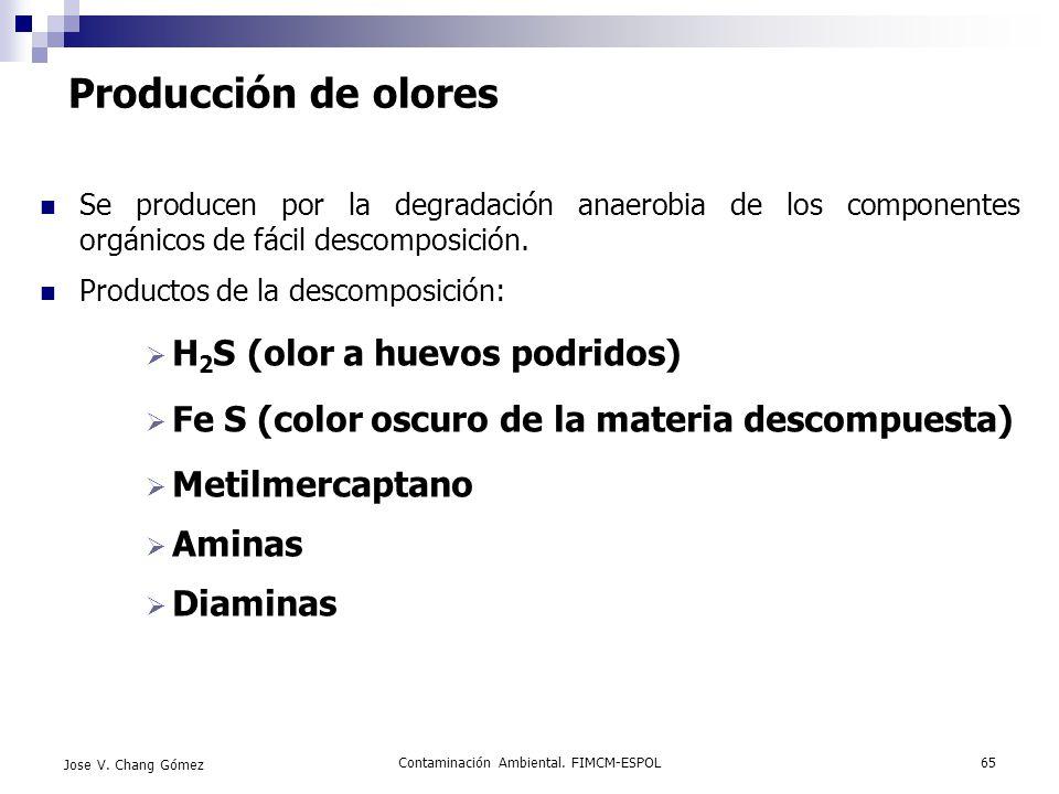 Contaminación Ambiental. FIMCM-ESPOL65 Jose V. Chang Gómez Producción de olores Se producen por la degradación anaerobia de los componentes orgánicos