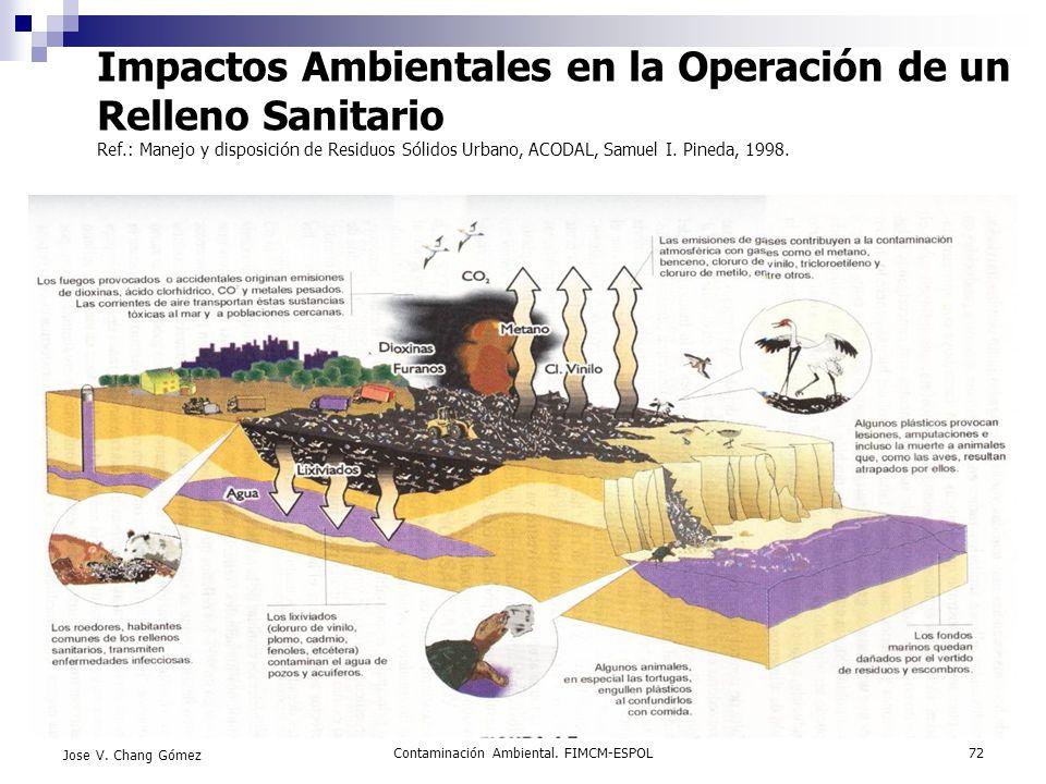 Contaminación Ambiental. FIMCM-ESPOL72 Jose V. Chang Gómez Impactos Ambientales en la Operación de un Relleno Sanitario Ref.: Manejo y disposición de