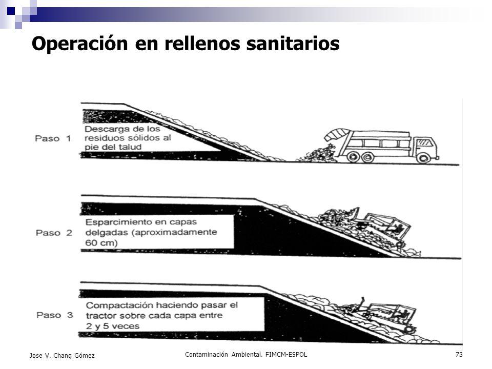 Contaminación Ambiental. FIMCM-ESPOL73 Jose V. Chang Gómez Operación en rellenos sanitarios