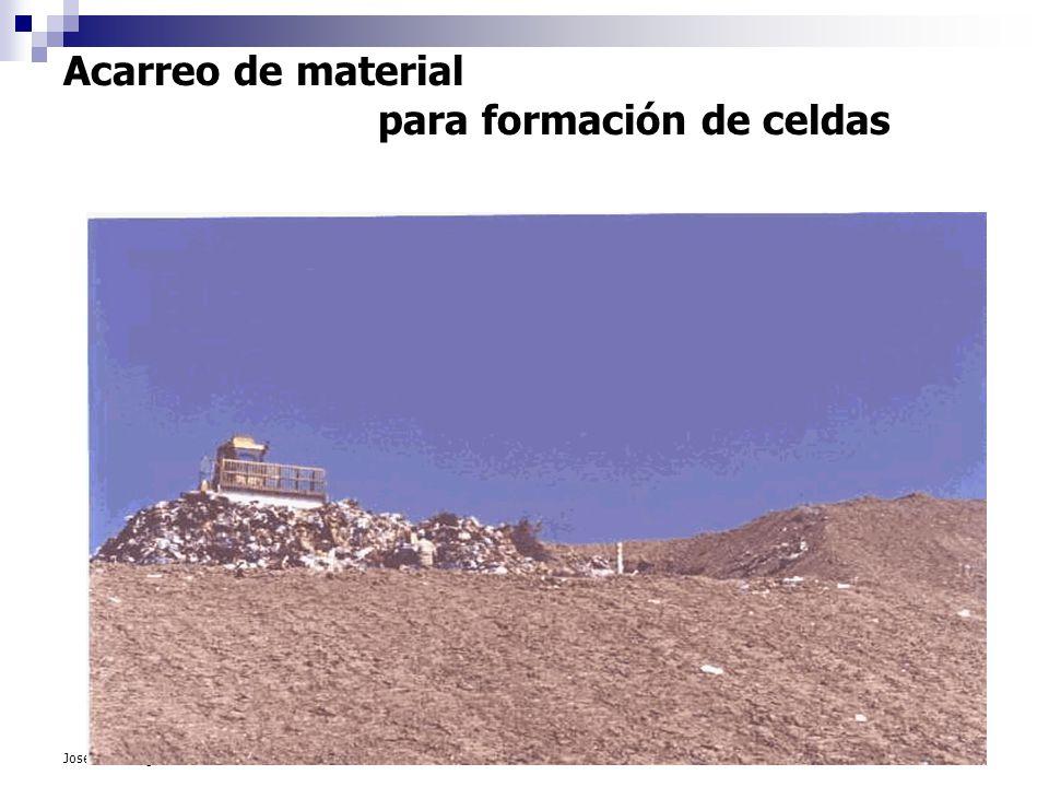 Contaminación Ambiental. FIMCM-ESPOL76 Jose V. Chang Gómez Acarreo de material para formación de celdas