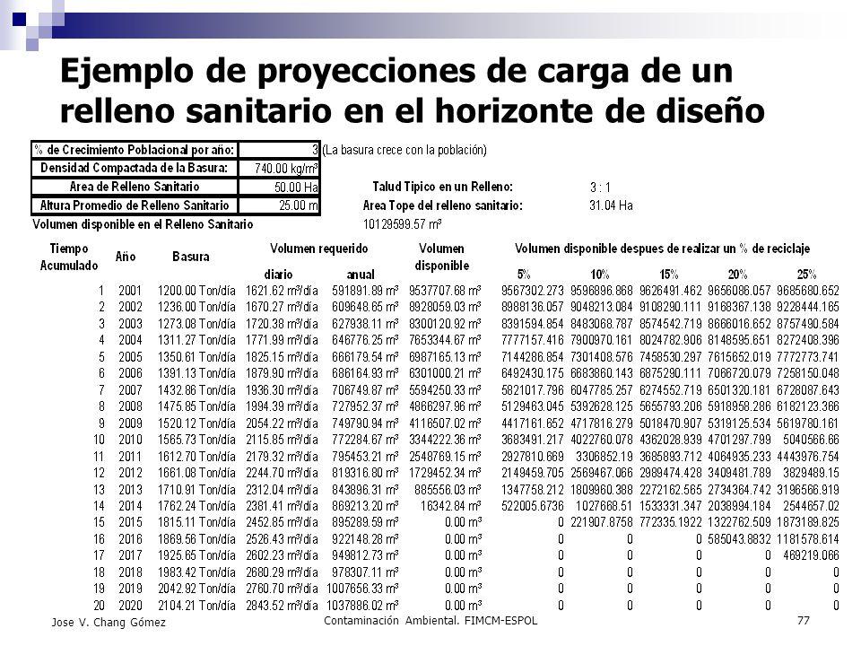 Contaminación Ambiental. FIMCM-ESPOL77 Jose V. Chang Gómez Ejemplo de proyecciones de carga de un relleno sanitario en el horizonte de diseño