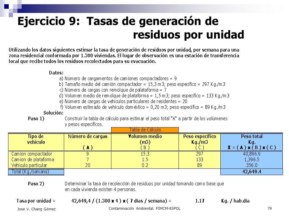 Contaminación Ambiental. FIMCM-ESPOL79 Jose V. Chang Gómez Ejercicio 9: Tasas de generación de residuos por unidad