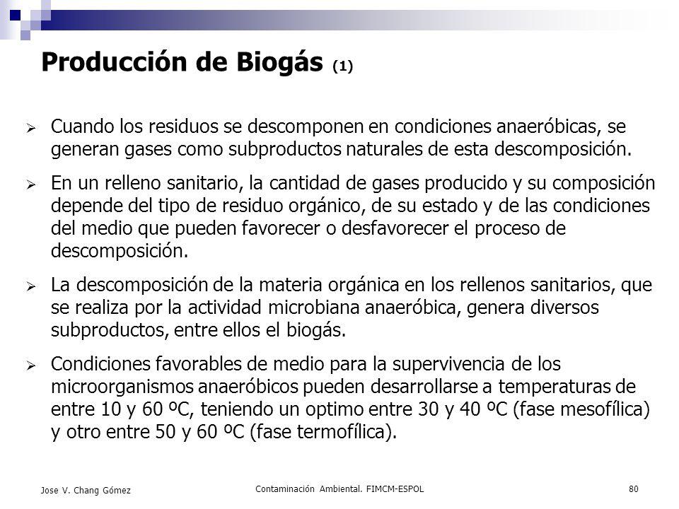 Contaminación Ambiental. FIMCM-ESPOL80 Jose V. Chang Gómez Producción de Biogás (1) Cuando los residuos se descomponen en condiciones anaeróbicas, se