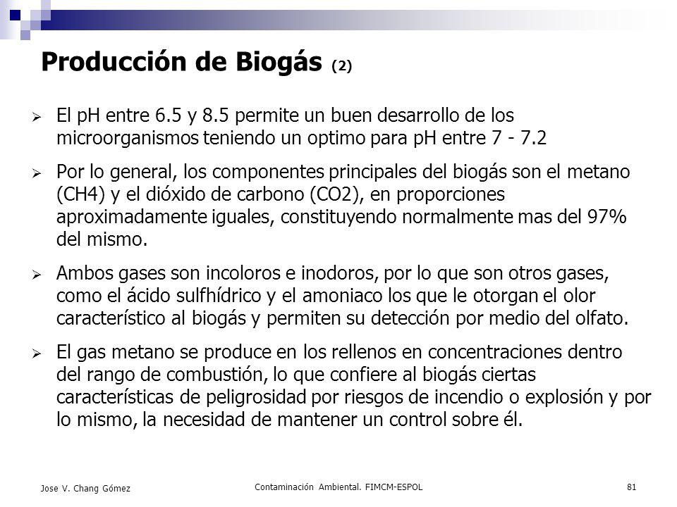 Contaminación Ambiental. FIMCM-ESPOL81 Jose V. Chang Gómez Producción de Biogás (2) El pH entre 6.5 y 8.5 permite un buen desarrollo de los microorgan