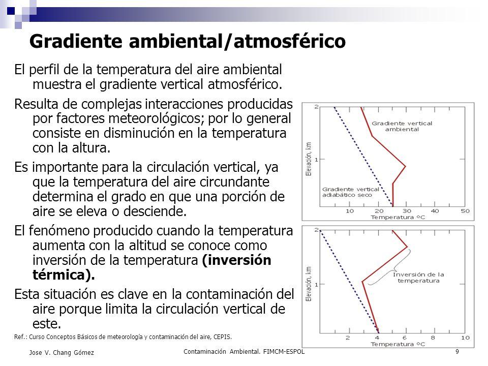 Contaminación Ambiental. FIMCM-ESPOL9 Jose V. Chang Gómez Gradiente ambiental/atmosférico El perfil de la temperatura del aire ambiental muestra el gr