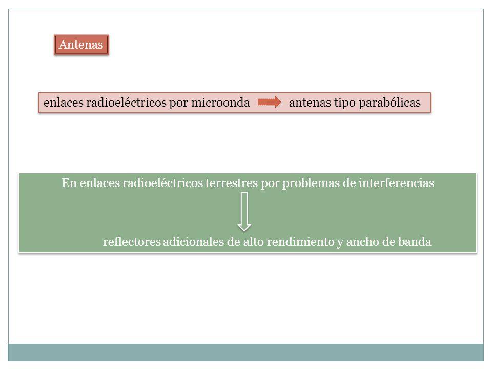 Antenas enlaces radioeléctricos por microonda antenas tipo parabólicas En enlaces radioeléctricos terrestres por problemas de interferencias reflector