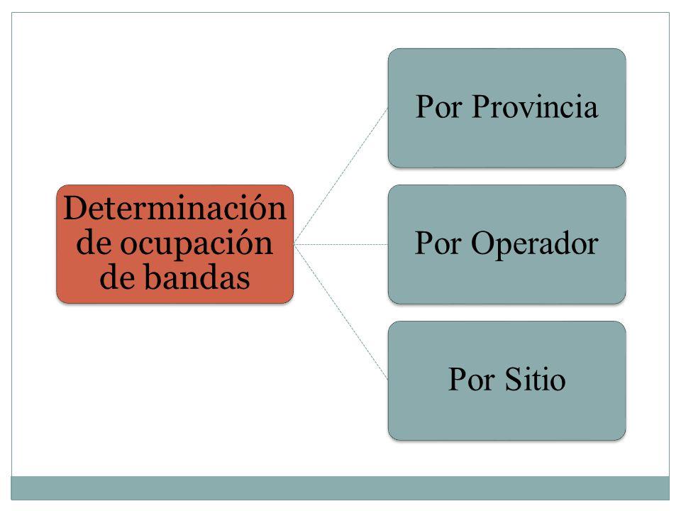Determinación de ocupación de bandas Por ProvinciaPor OperadorPor Sitio