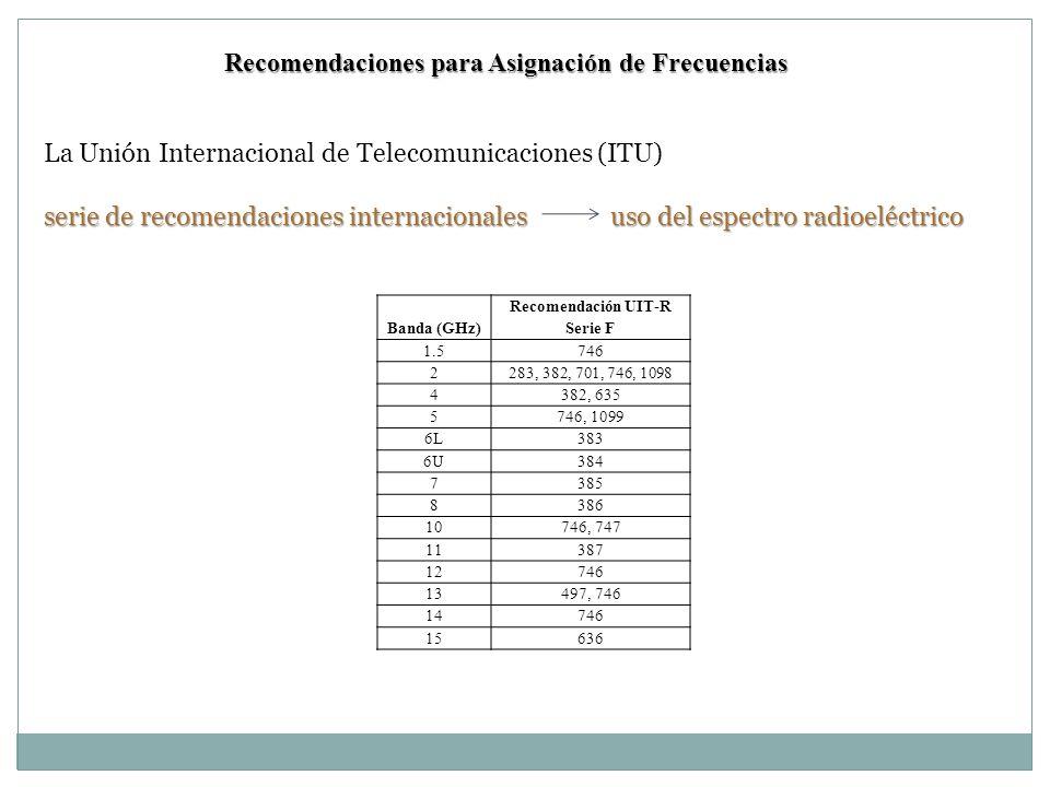 La Unión Internacional de Telecomunicaciones (ITU) serie de recomendaciones internacionales uso del espectro radioeléctrico Banda (GHz) Recomendación