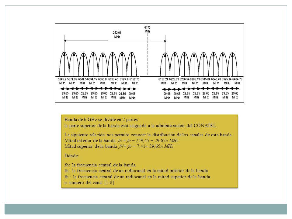 Banda de 6 GHz se divide en 2 partes la parte superior de la banda está asignada a la administración del CONATEL. La siguiente relación nos permite co