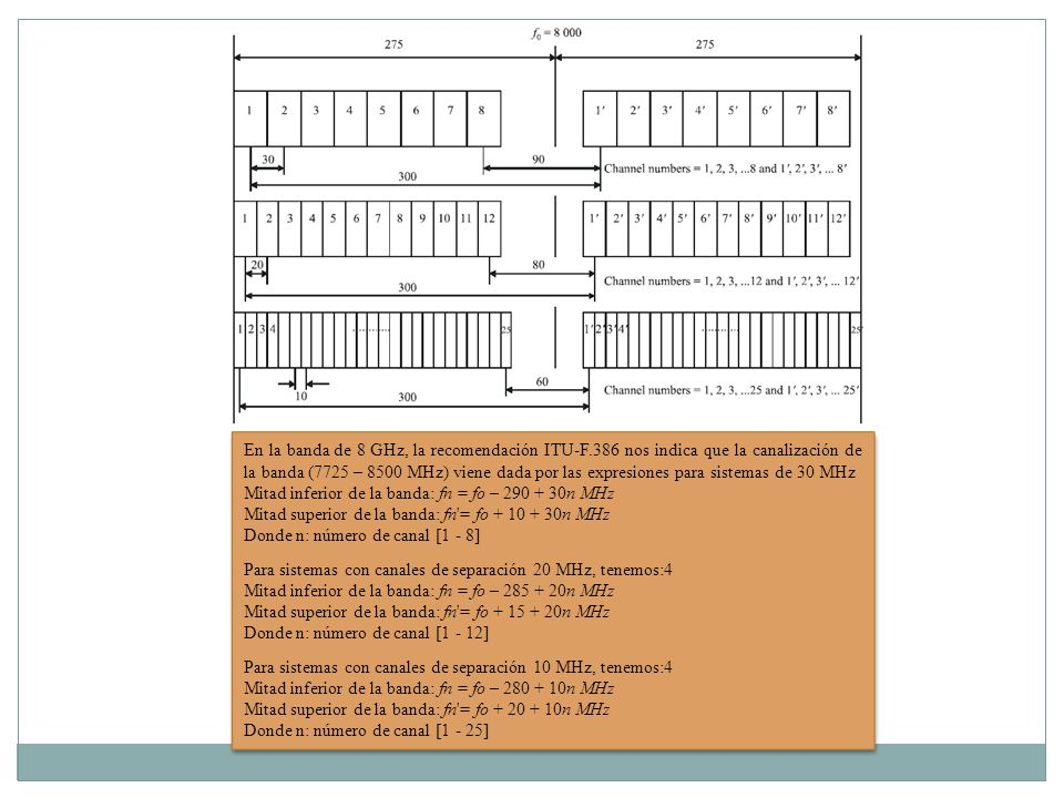 En la banda de 8 GHz, la recomendación ITU-F.386 nos indica que la canalización de la banda (7725 – 8500 MHz) viene dada por las expresiones para sist