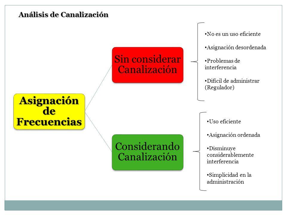 Análisis de Canalización Asignación de Frecuencias Sin considerar Canalización Considerando Canalización No es un uso eficiente Asignación desordenada