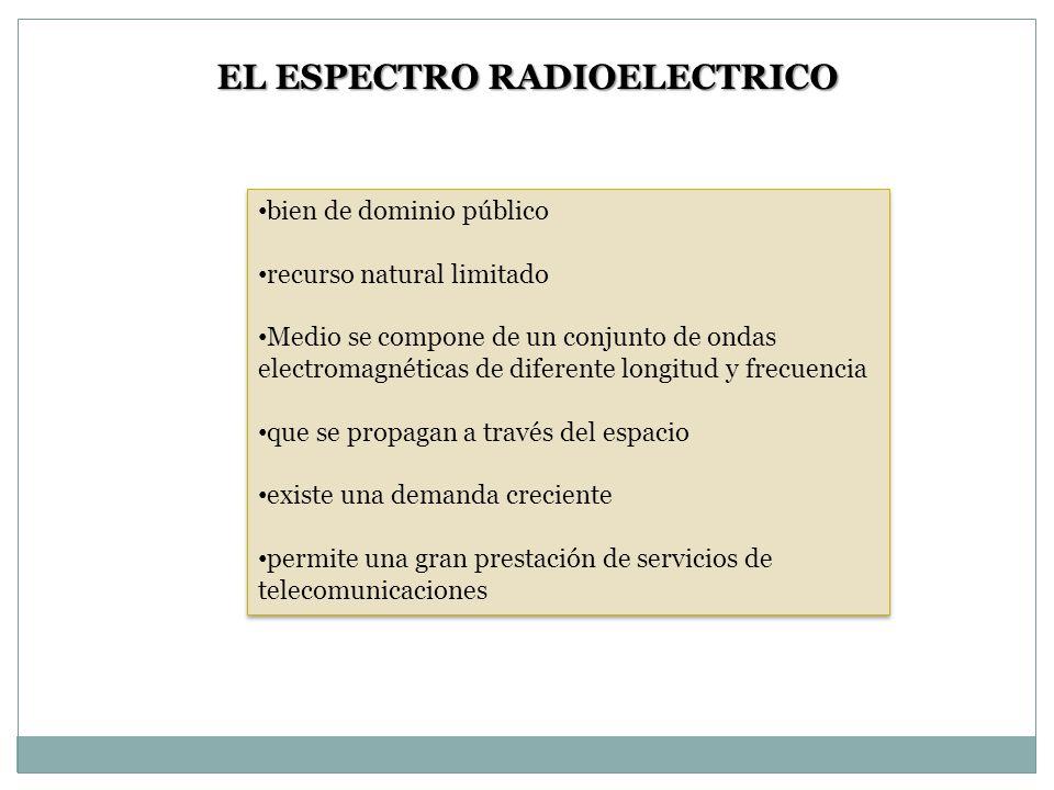 EL ESPECTRO RADIOELECTRICO bien de dominio público recurso natural limitado Medio se compone de un conjunto de ondas electromagnéticas de diferente lo
