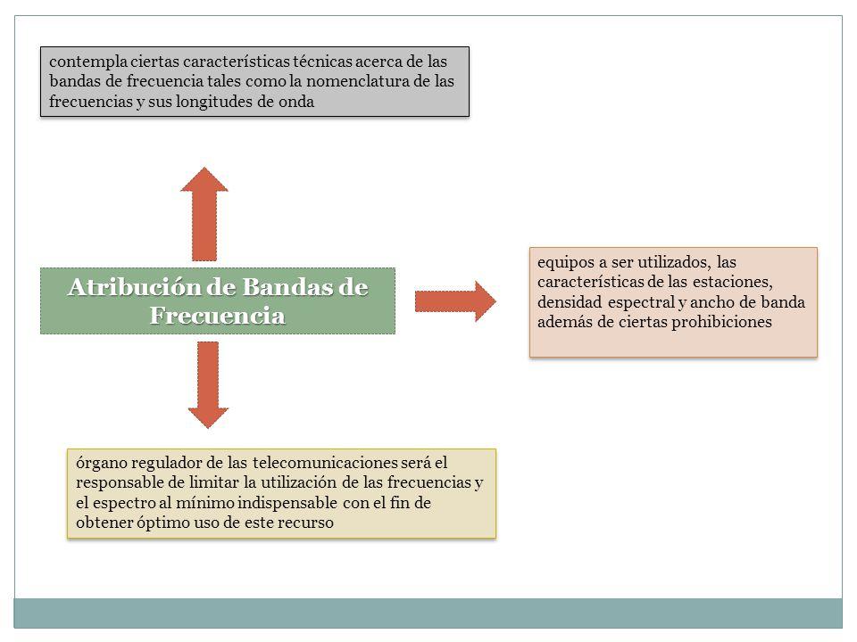 Características de enlace entre Cerro Atacazo Alto y Llantaloma Características de enlace entre Cerro Llantaloma y Capadia Alto
