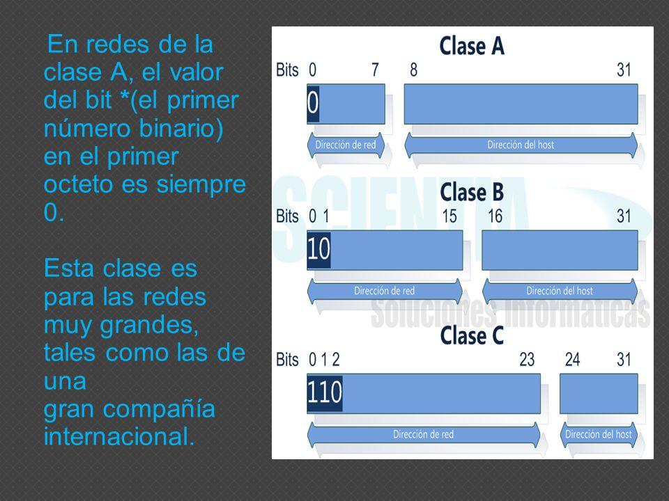 En redes de la clase A, el valor del bit *(el primer número binario) en el primer octeto es siempre 0.