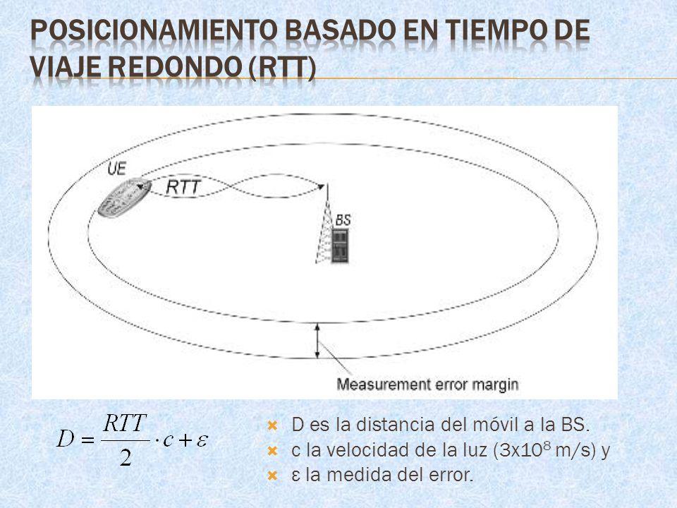D es la distancia del móvil a la BS. c la velocidad de la luz (3x10 8 m/s) y ε la medida del error.