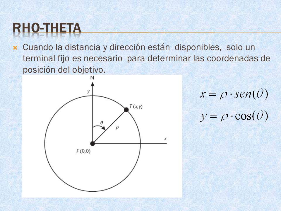 Cuando la distancia y dirección están disponibles, solo un terminal fijo es necesario para determinar las coordenadas de posición del objetivo.