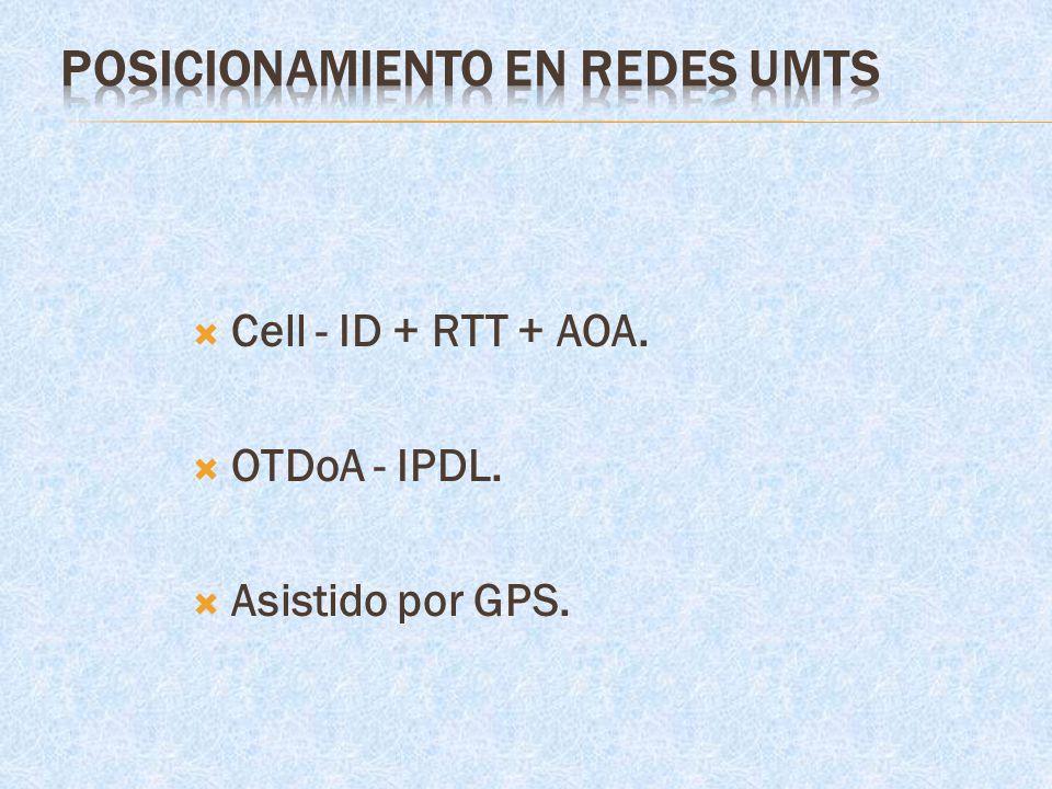 Cell - ID + RTT + AOA. OTDoA - IPDL. Asistido por GPS.