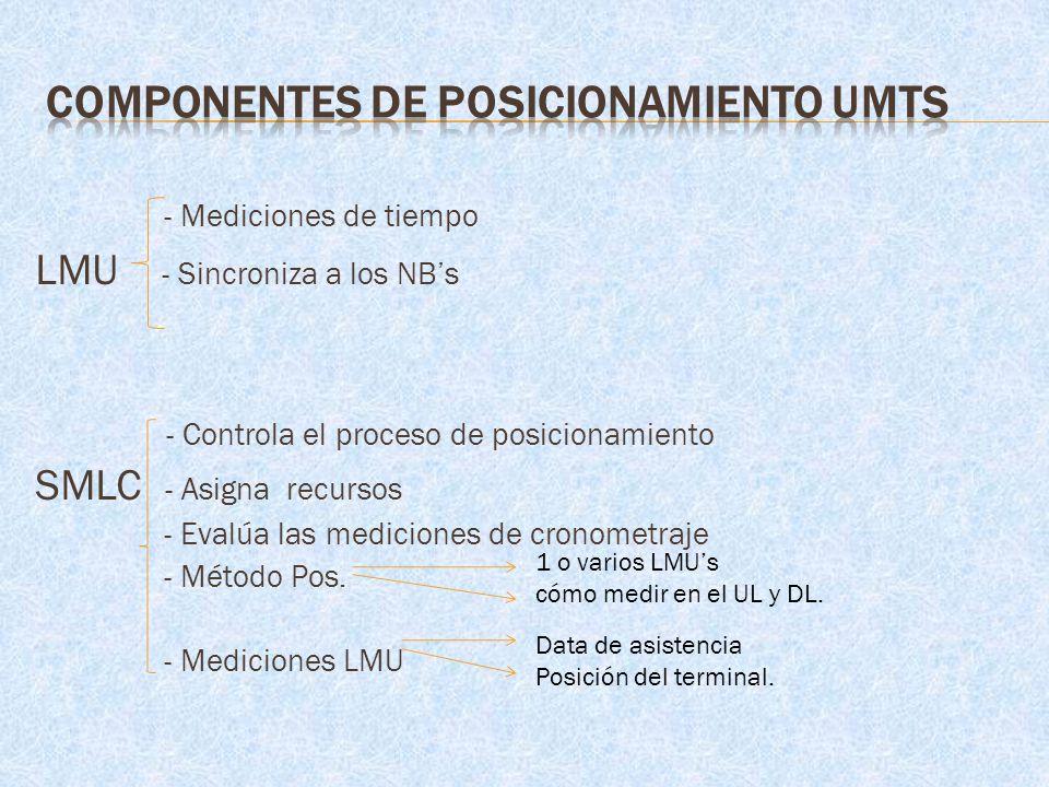 - Mediciones de tiempo LMU - Sincroniza a los NBs - Controla el proceso de posicionamiento SMLC - Asigna recursos - Evalúa las mediciones de cronometr