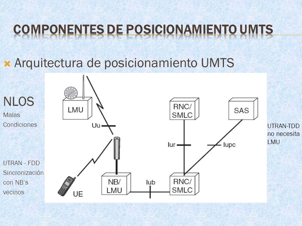 Arquitectura de posicionamiento UMTS NLOS Malas Condiciones UTRAN - FDD Sincronización con NBs vecinos UTRAN-TDD no necesita LMU