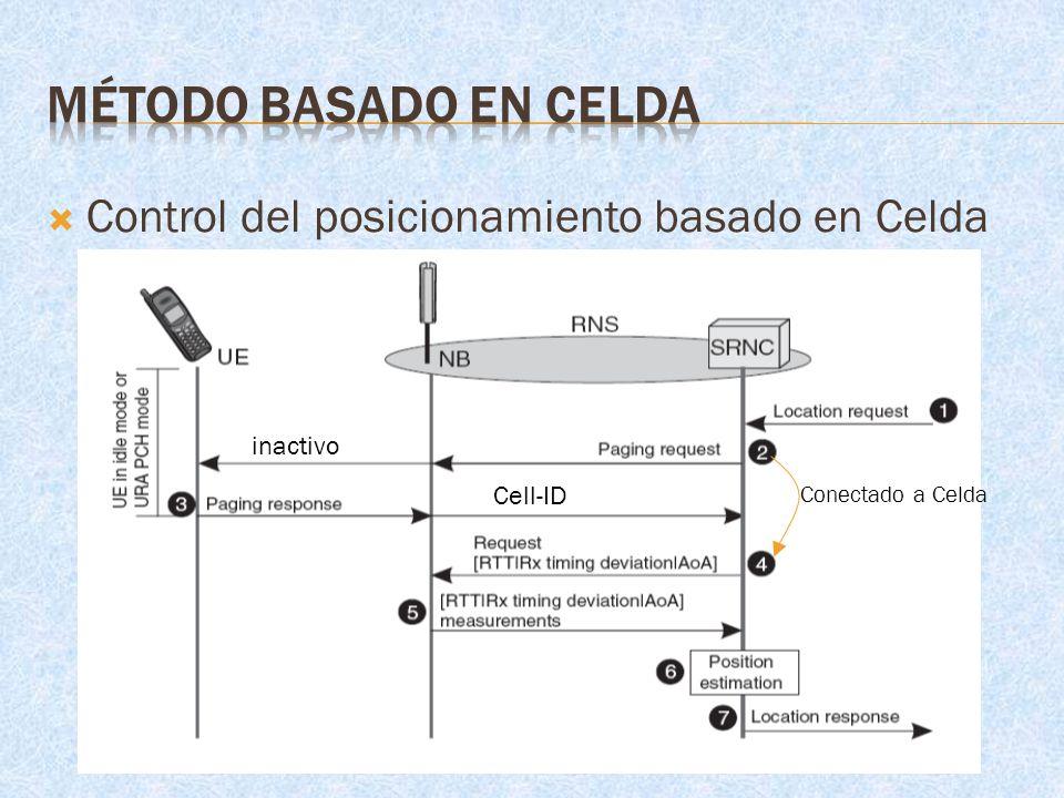 Control del posicionamiento basado en Celda Conectado a Celda Cell-ID inactivo