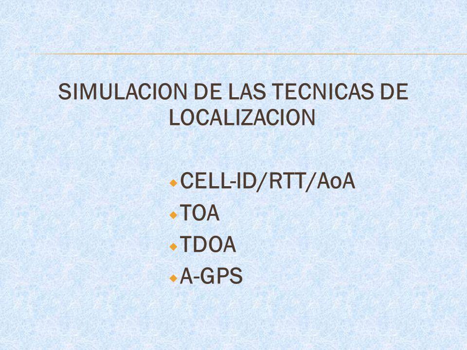 SIMULACION DE LAS TECNICAS DE LOCALIZACION CELL-ID/RTT/AoA TOA TDOA A-GPS